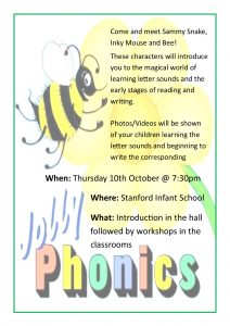 Phonics Workshop for parents 10.10.19